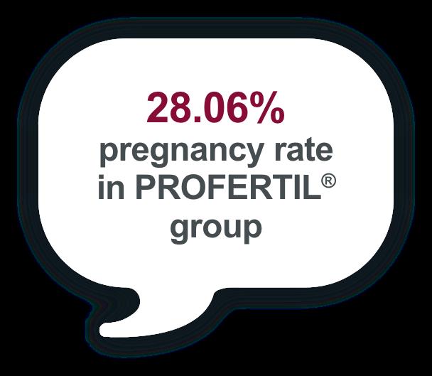 28.06% pregnancy rate in PROFERTIL® group